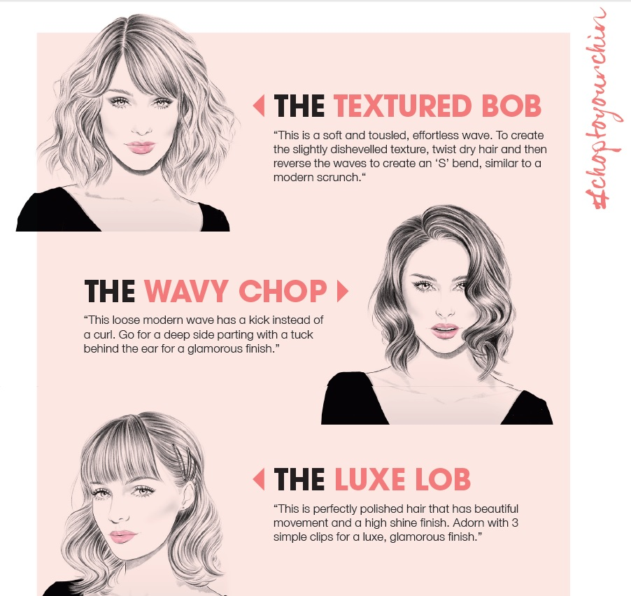Chop To Your Chin Ideas
