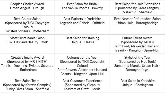 yorkshire winners - www.salonbusiness.co.uk