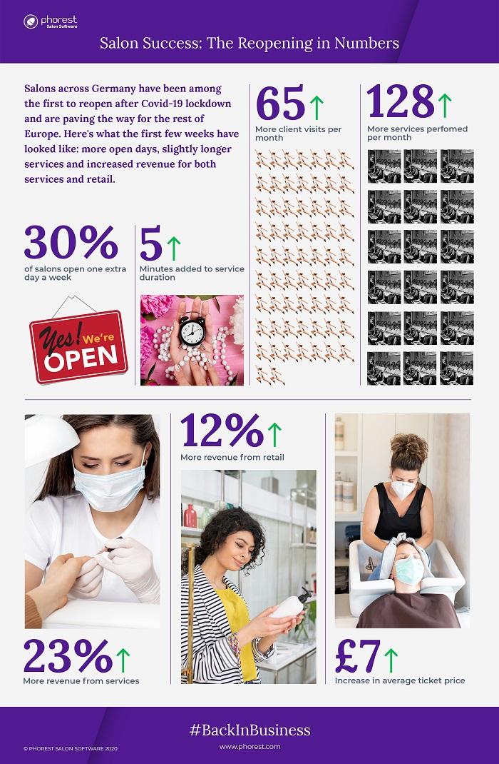 REOPEN_INFO_UK_www.salonbuisness.co.uk